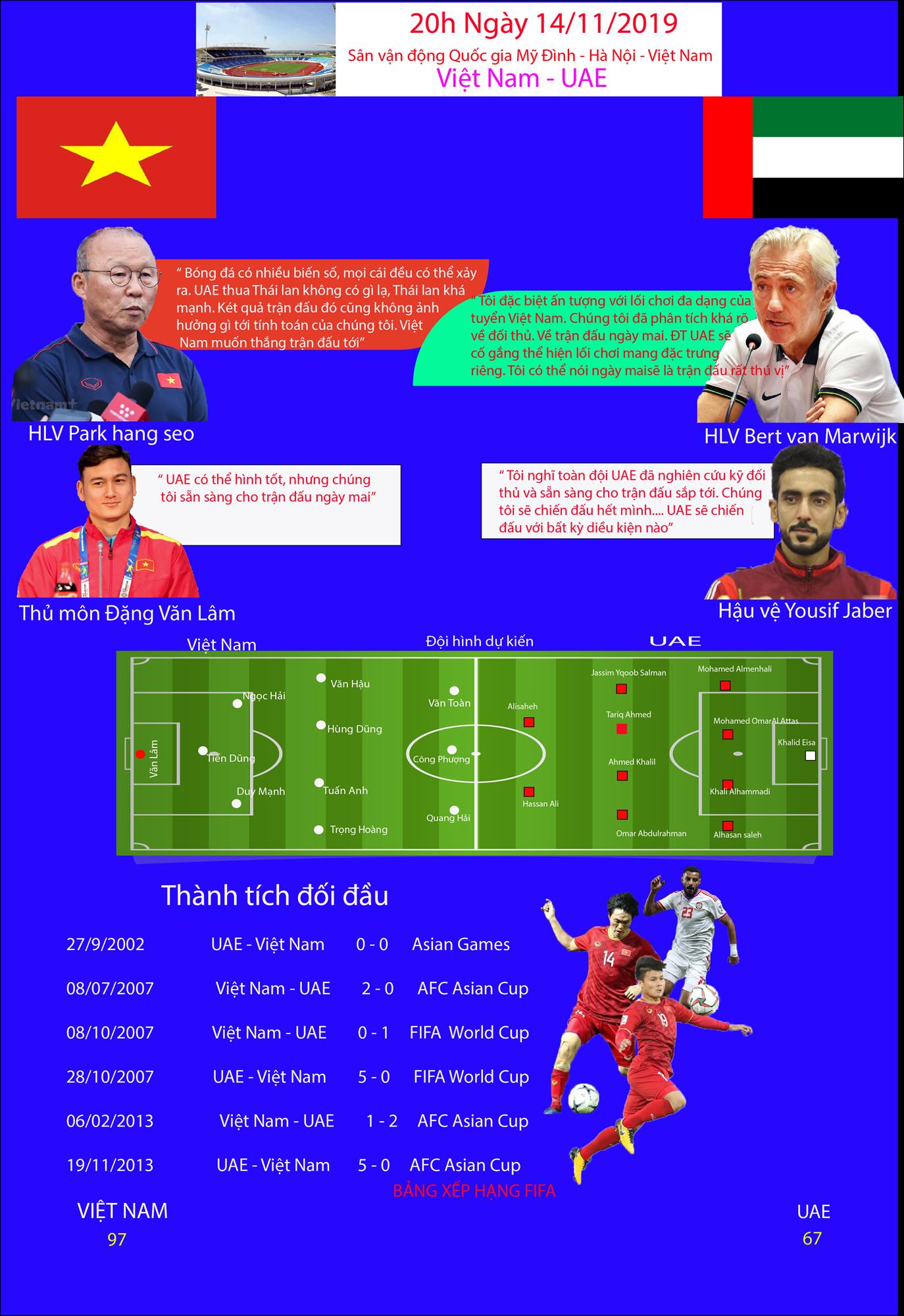 Vòng loại World Cup 2022: Viết tiếp trang sử cho bóng đá Việt Nam