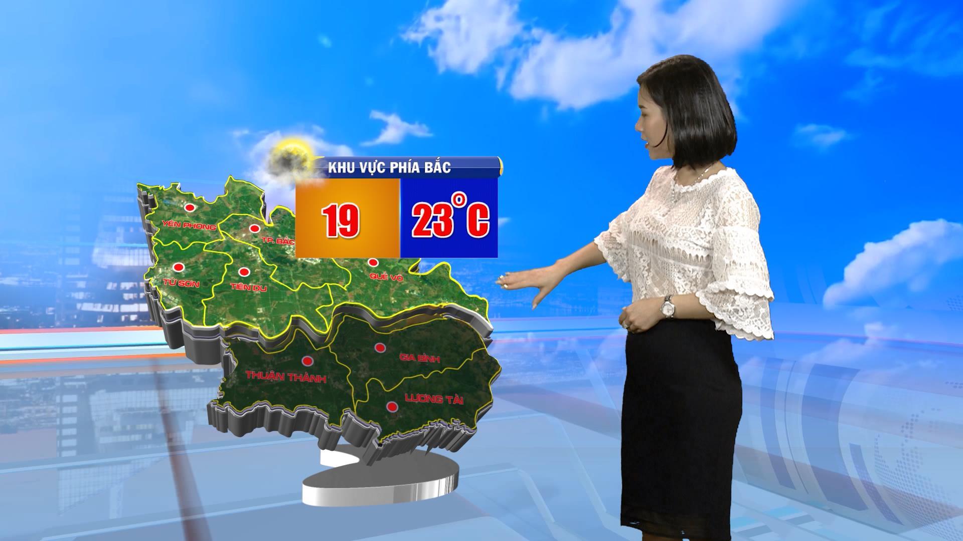 Thời tiết ngày 10/03/2020