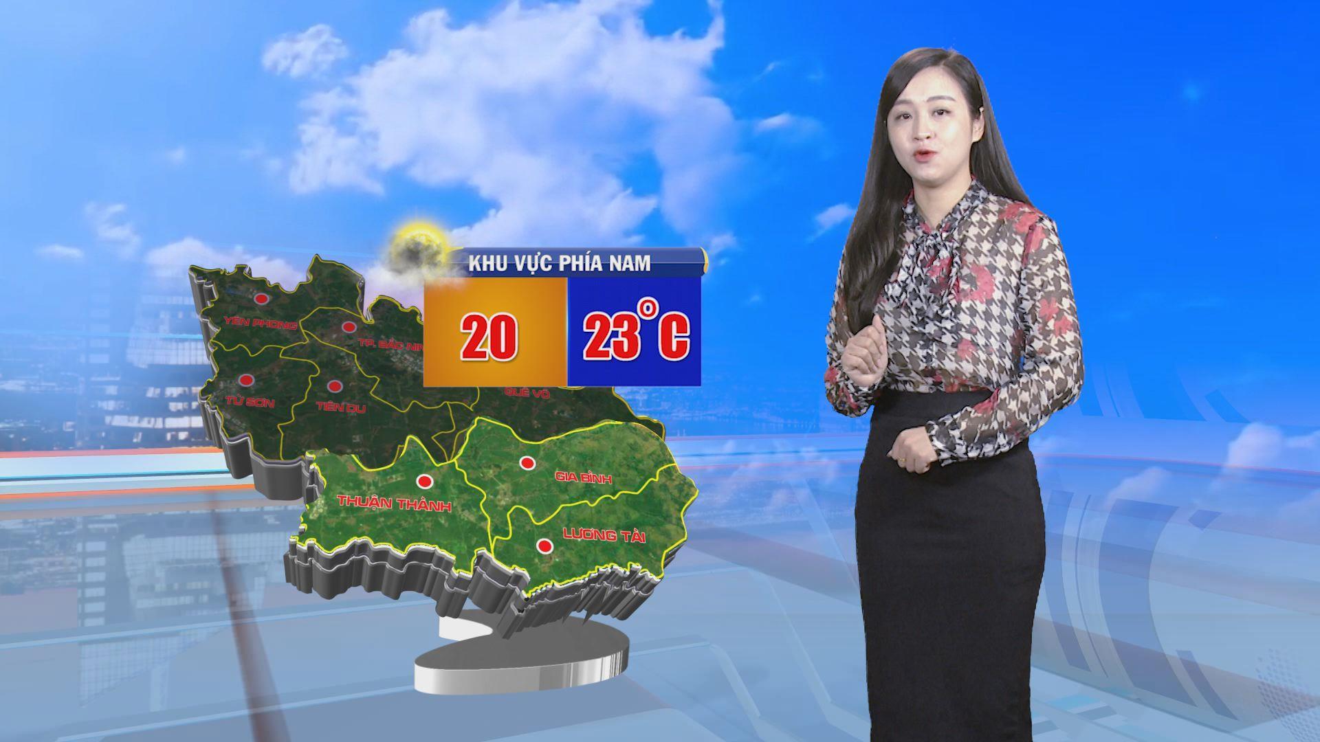Thời tiết ngày 14/03/2020