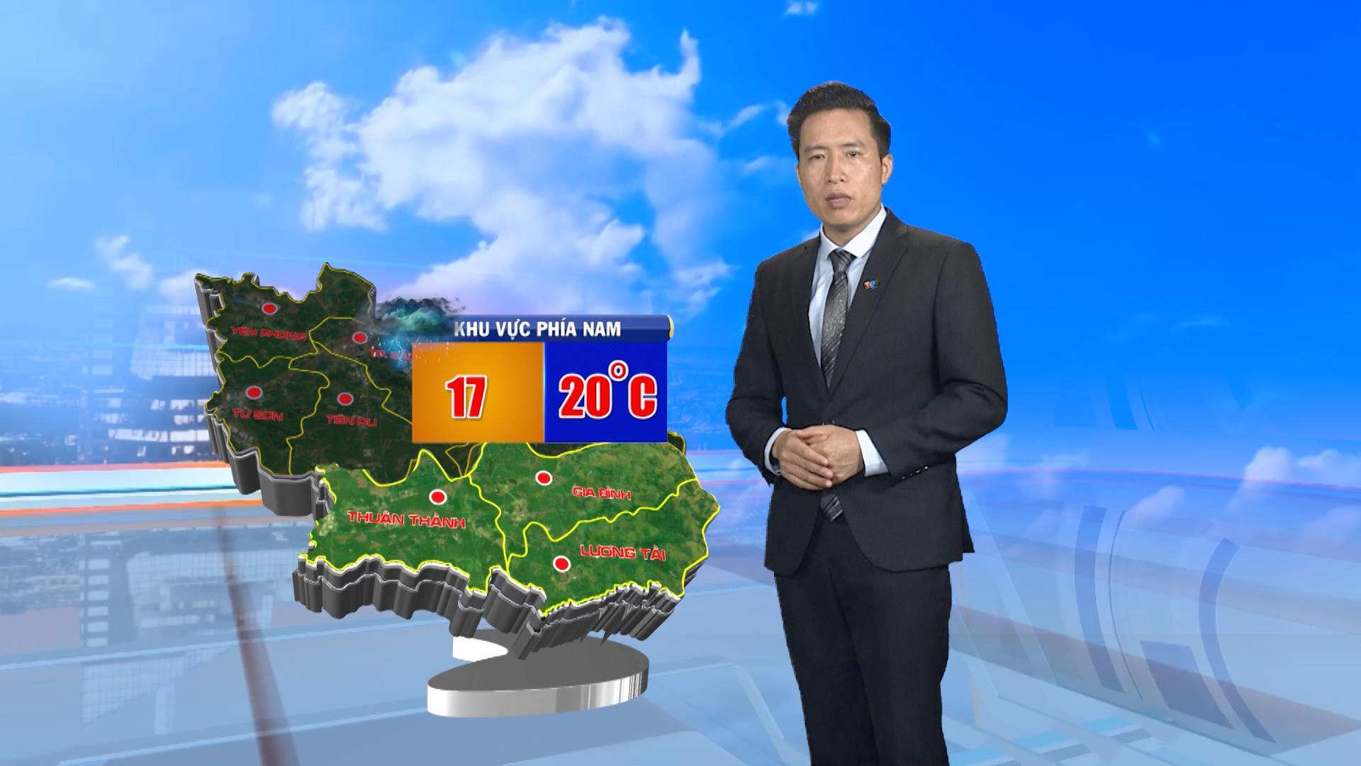 Thời tiết 05-4-2020