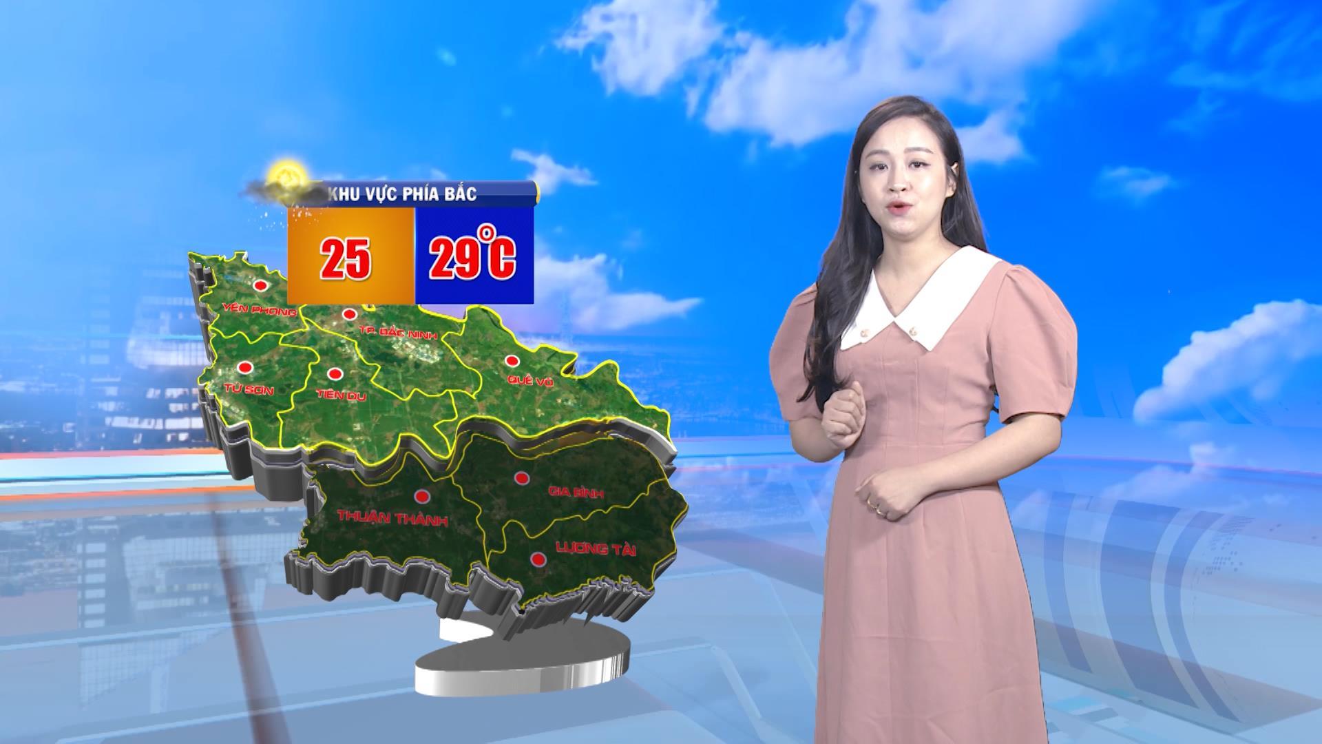Thời tiết 27-5-2020