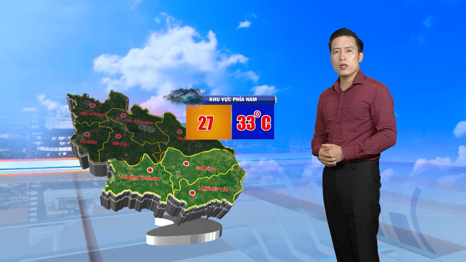 Thời tiết 20-7-2020