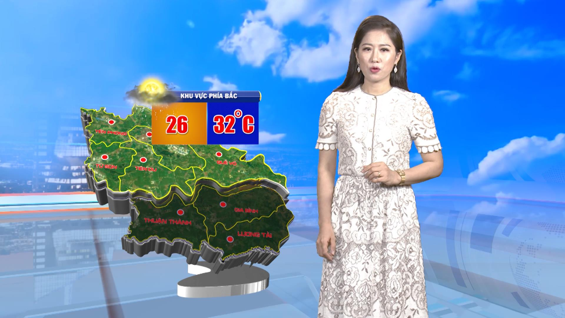 Thời tiết 21-7-2020