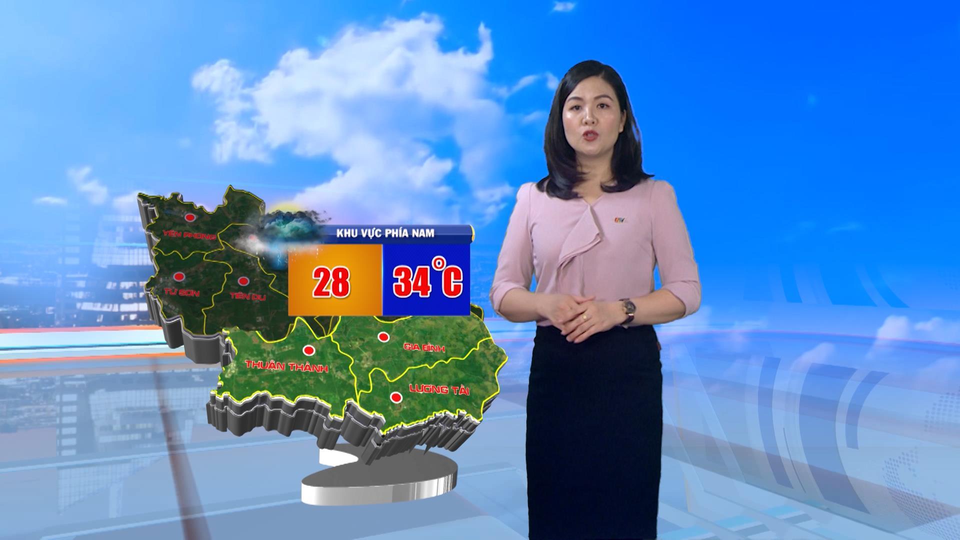 Thời tiết 27-7-2020
