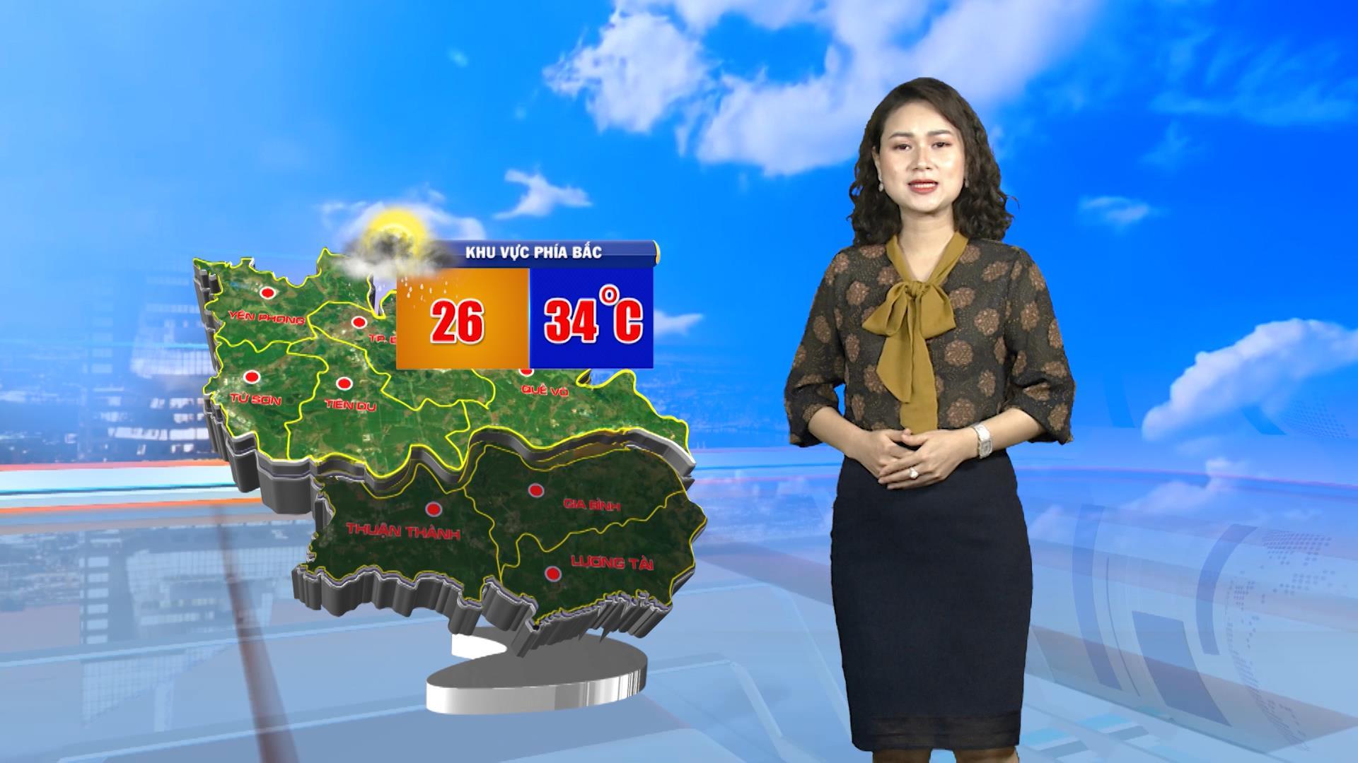 Thời tiết 30-7-2020