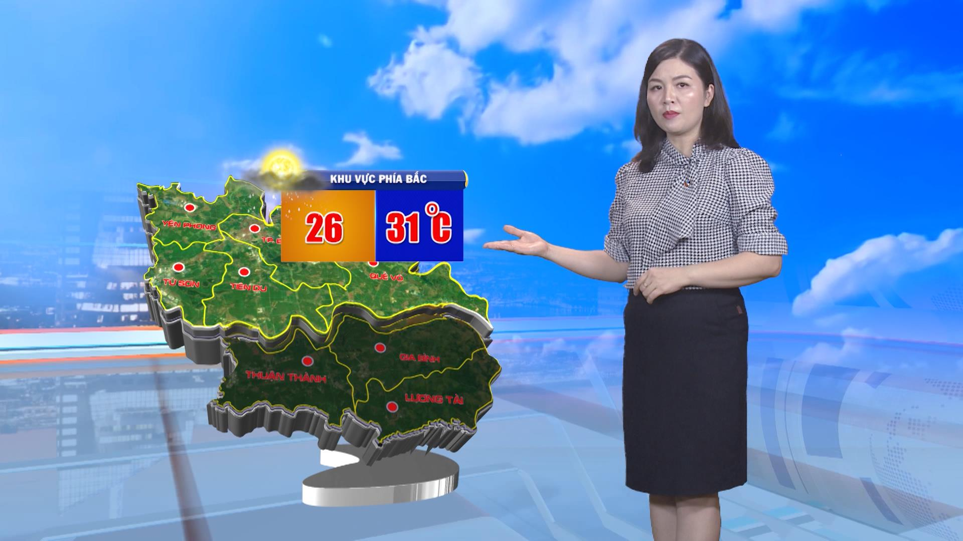 Thời tiết 03-8-2020