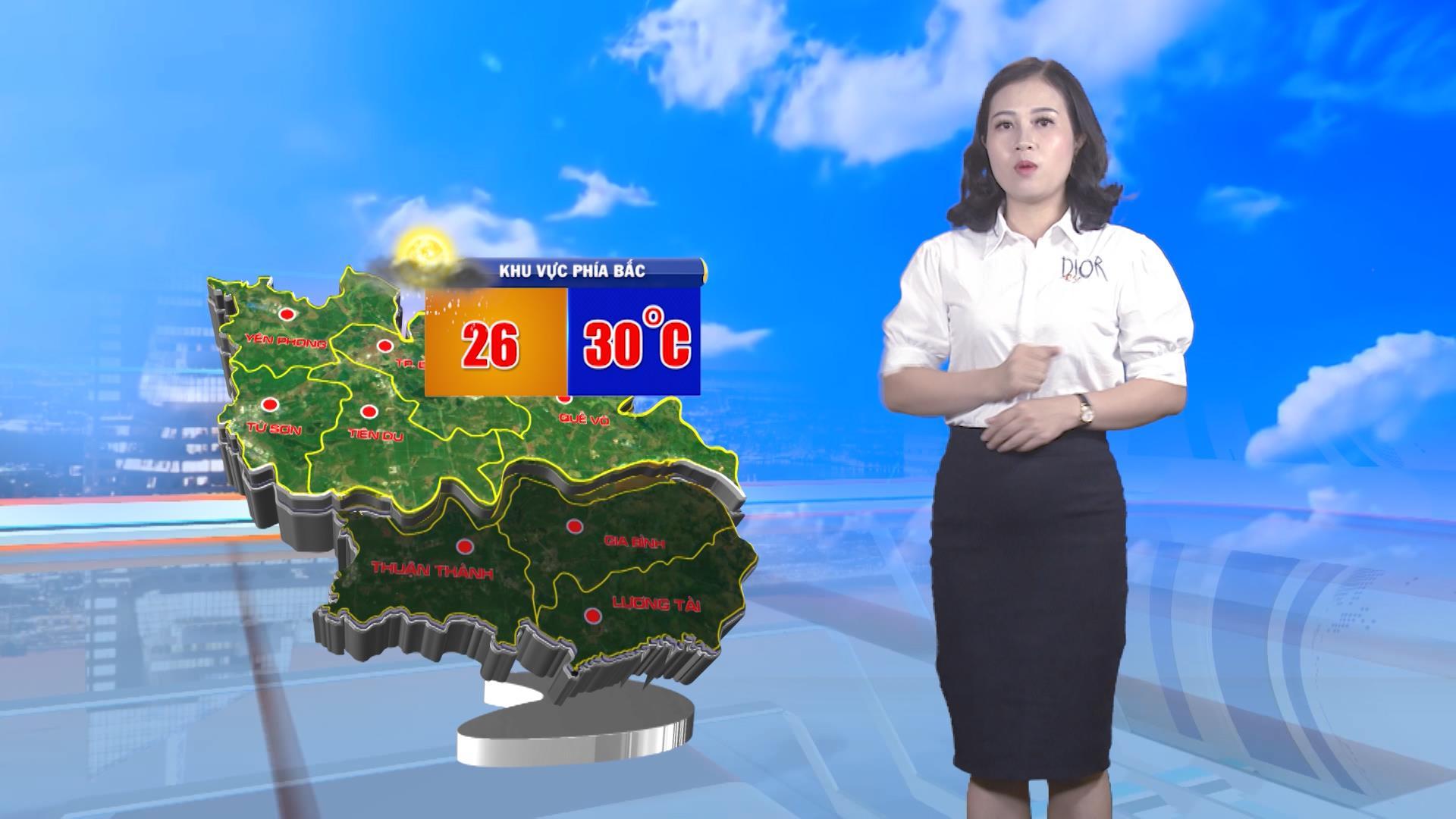 Thời tiết 04-8-2020