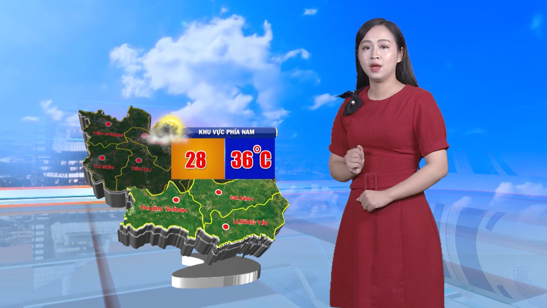 Tin nắng nóng ngày 10/8/2020