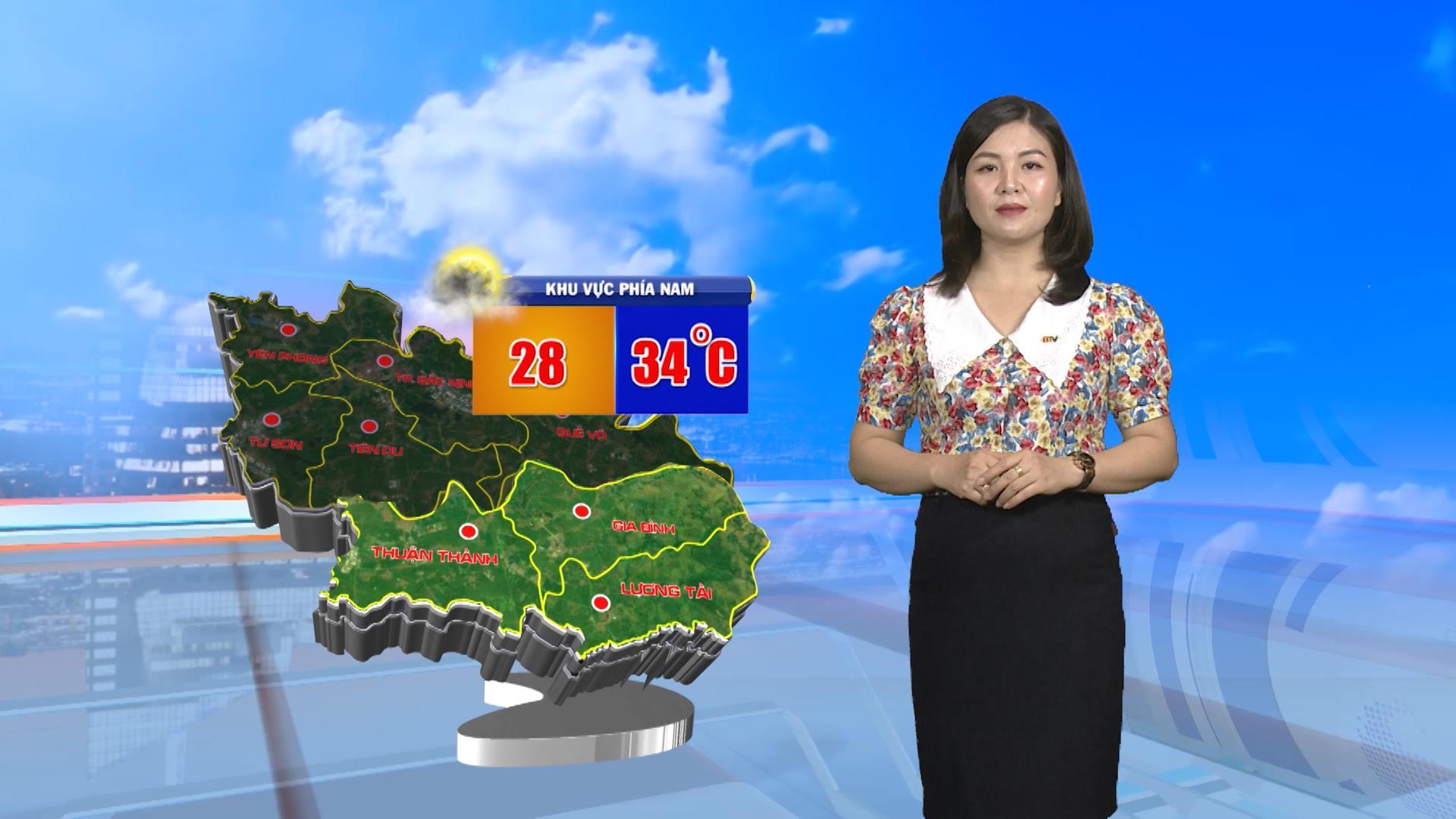 Tin nắng nóng ngày 11/8/2020