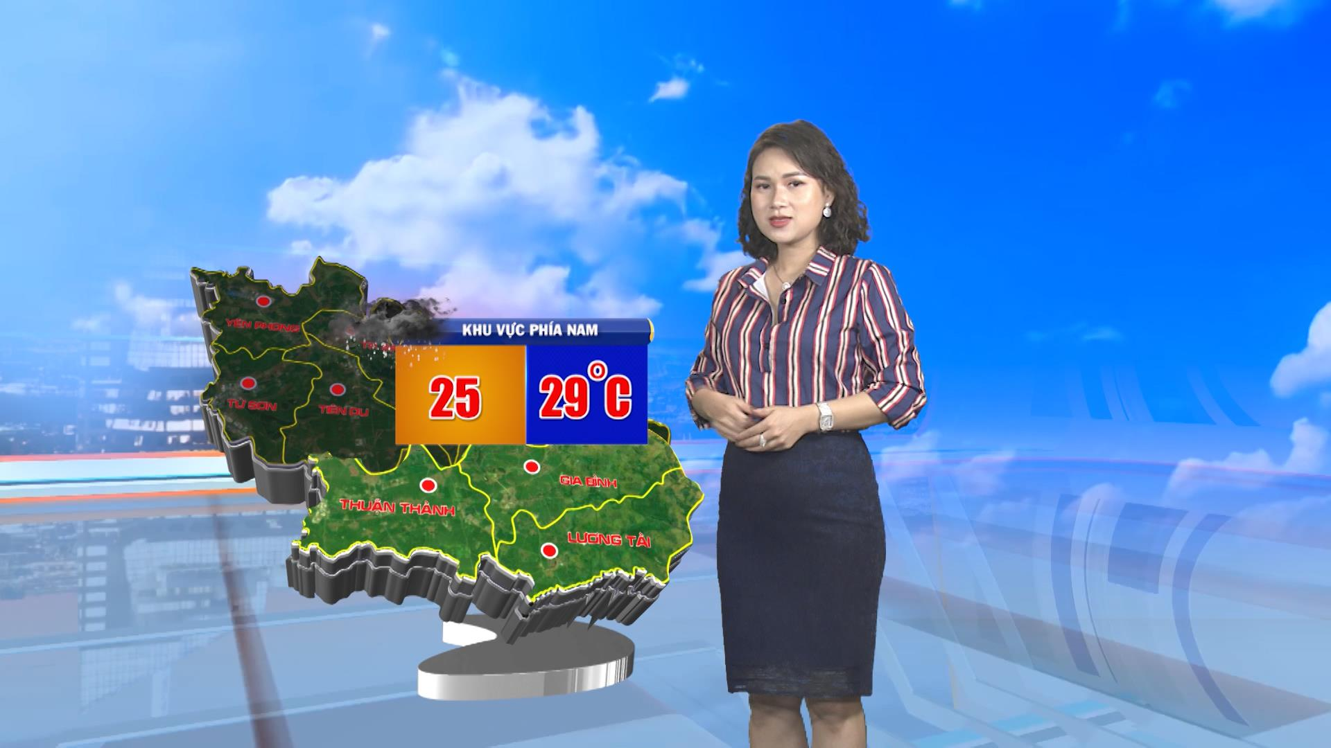 Thời tiết 08-9-2020