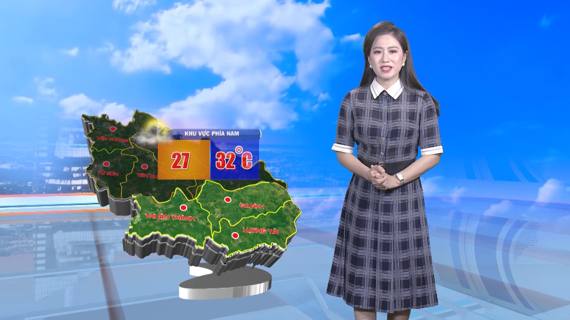Thời tiết 11-9-2020