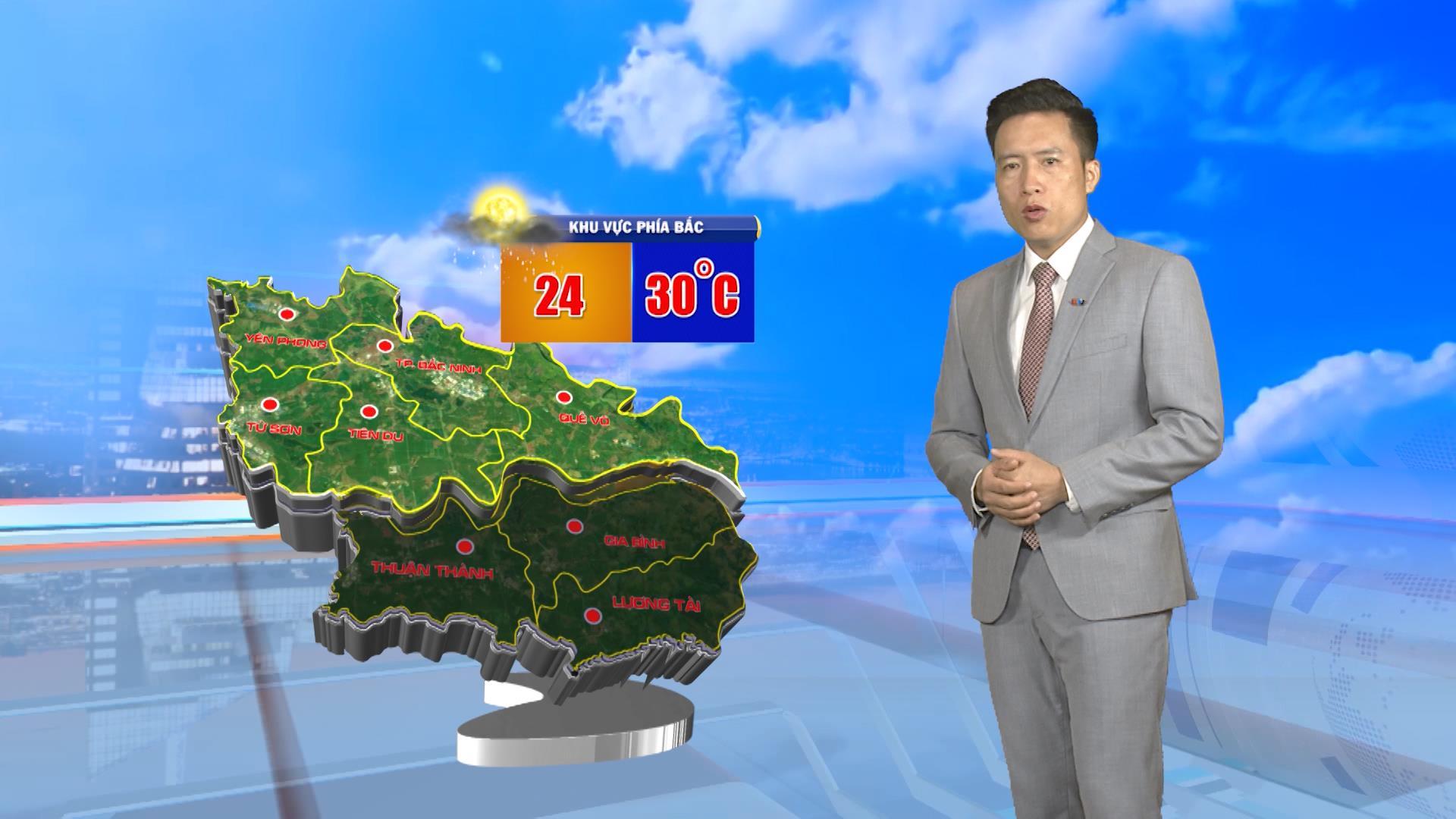 Thời tiết 21-9-2020