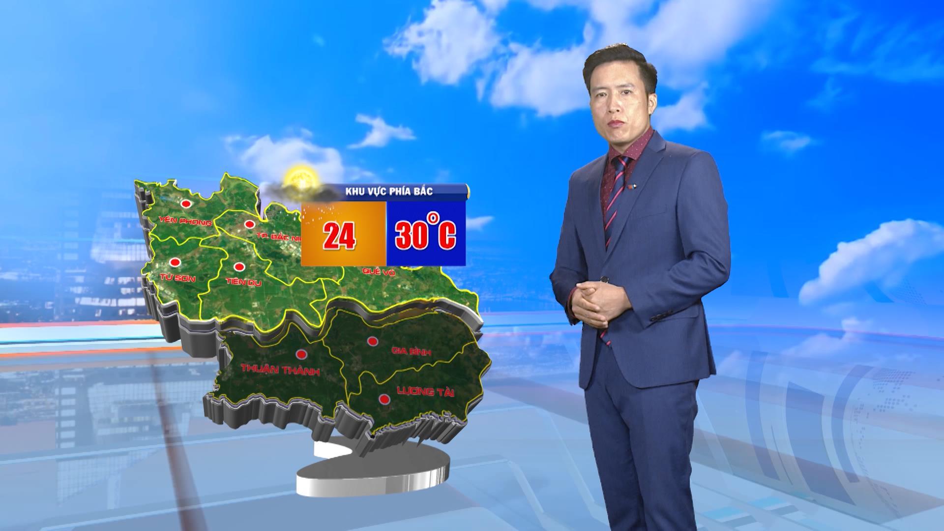 Thời tiết 28-9-2020