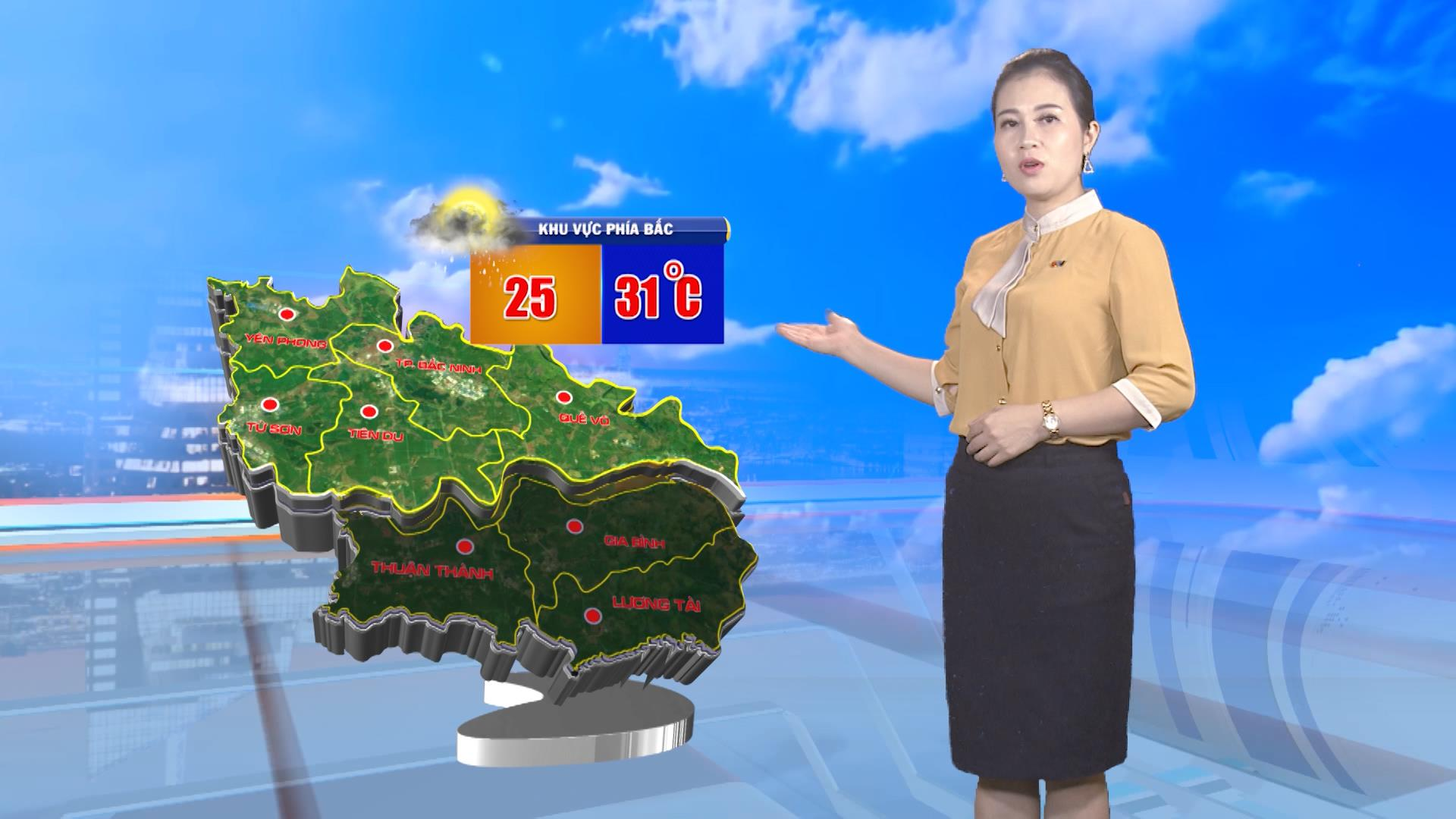 Thời tiết 02-10-2020