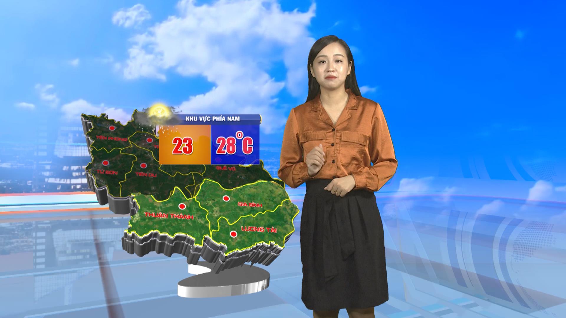 Thời tiết 06-10-2020