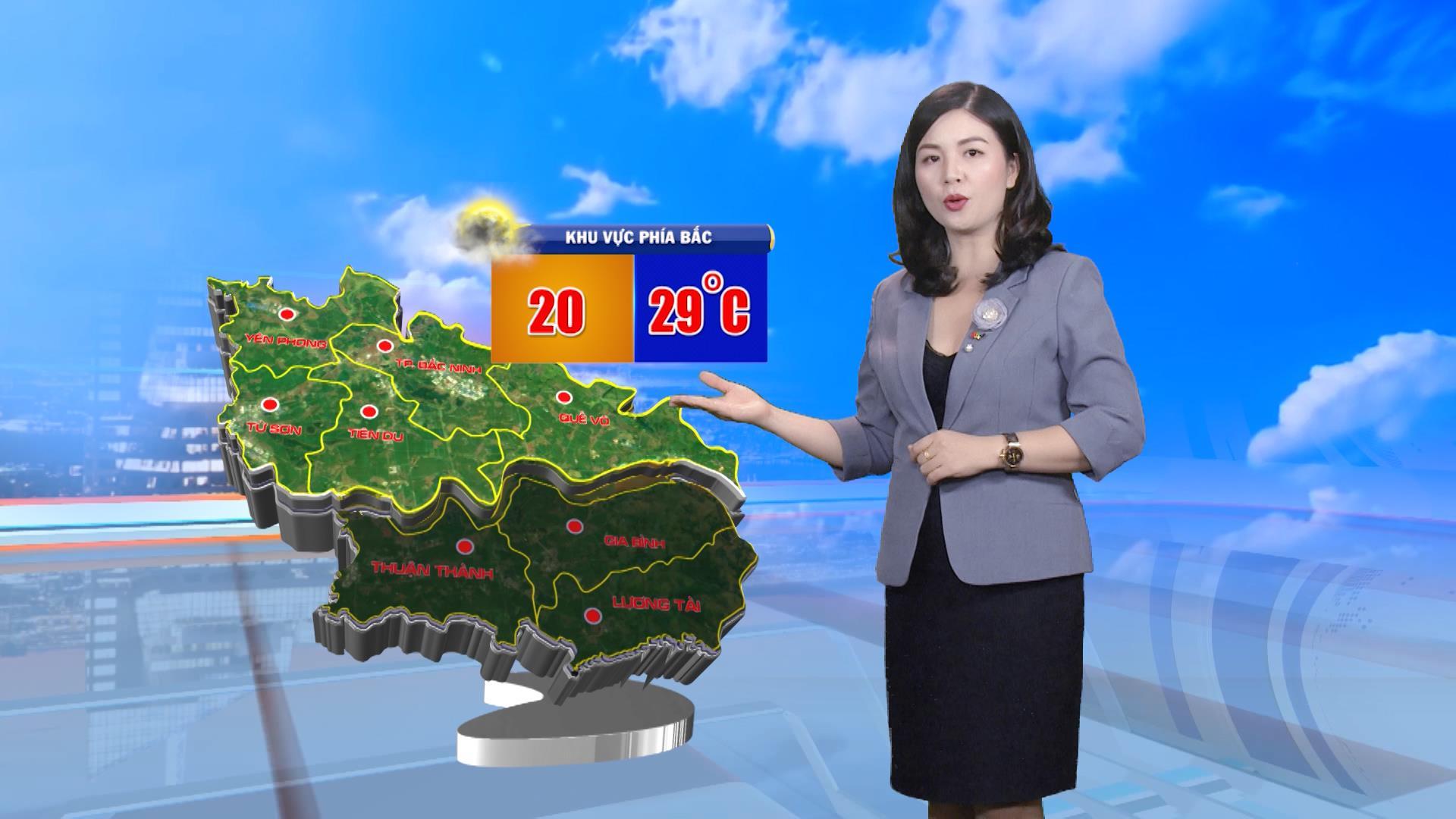 Thời tiết 09-10-2020