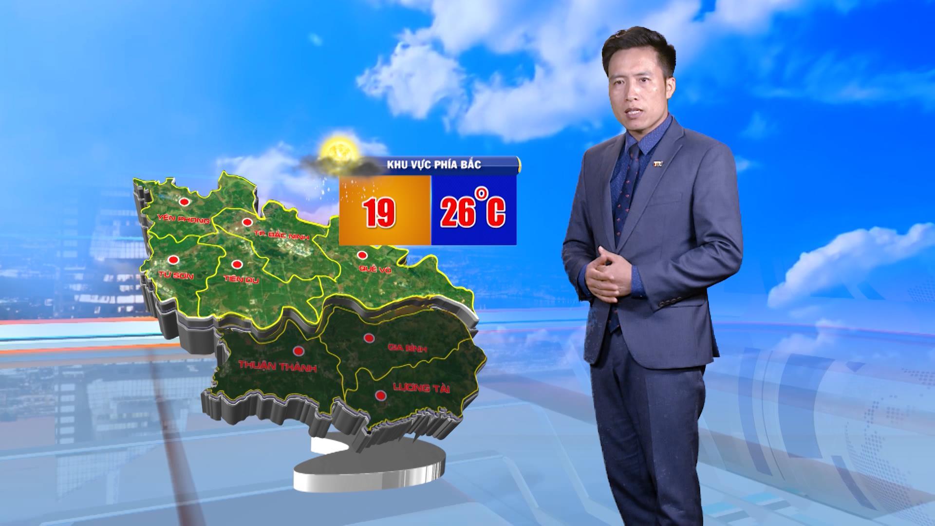 Thời tiết 21-10-2020