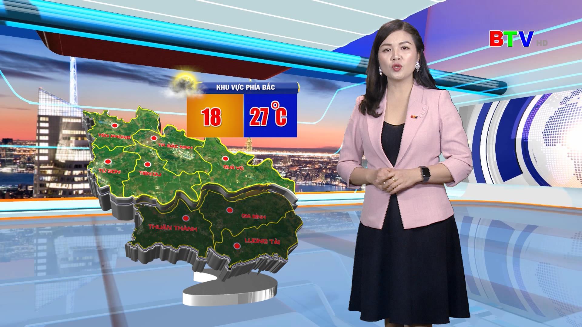 Thời tiết 27-11-2020