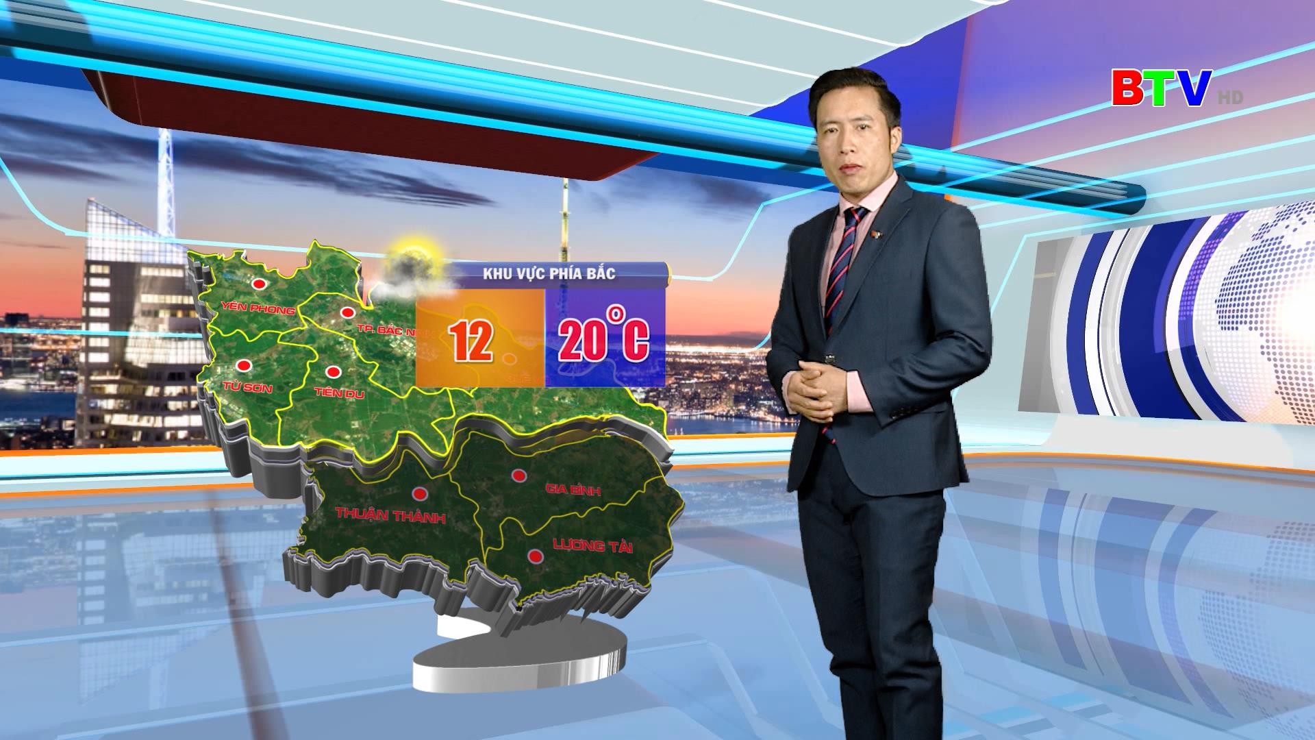 Thời tiết 21-12-2020