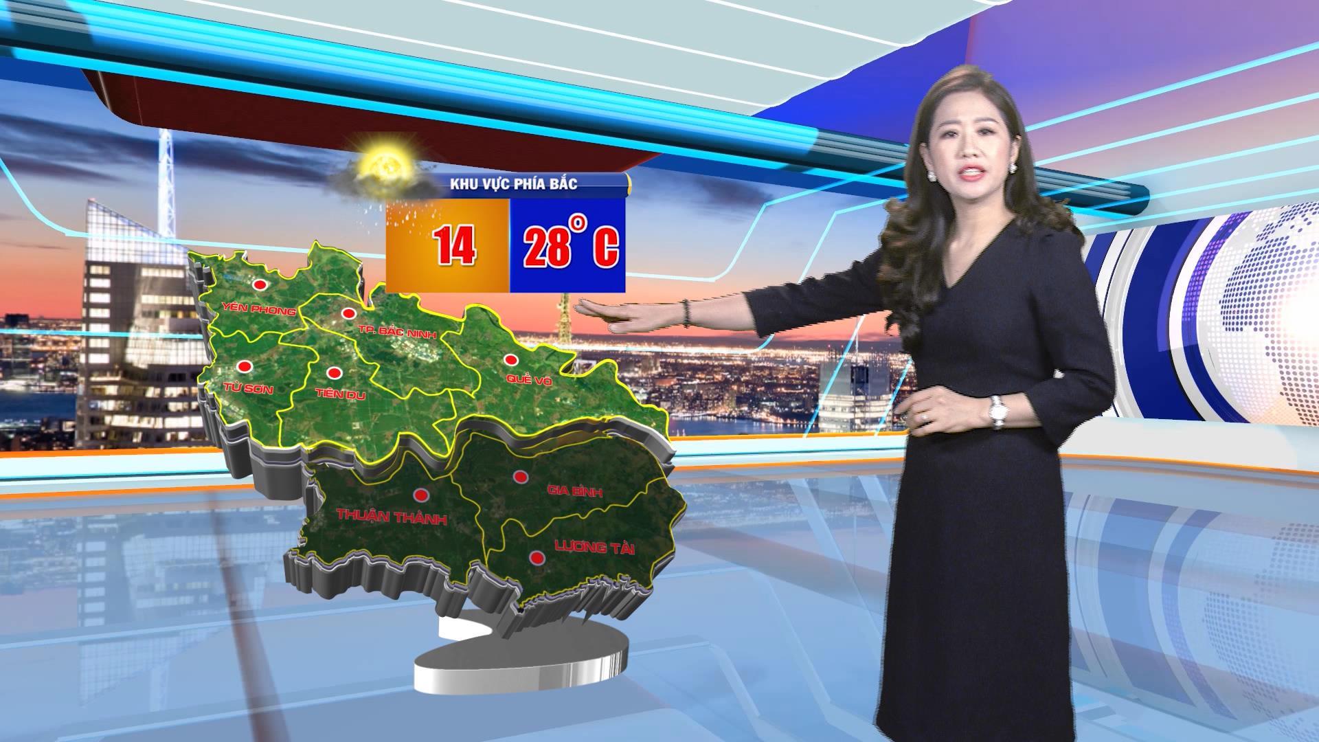 Thời tiêt 09-2-2021