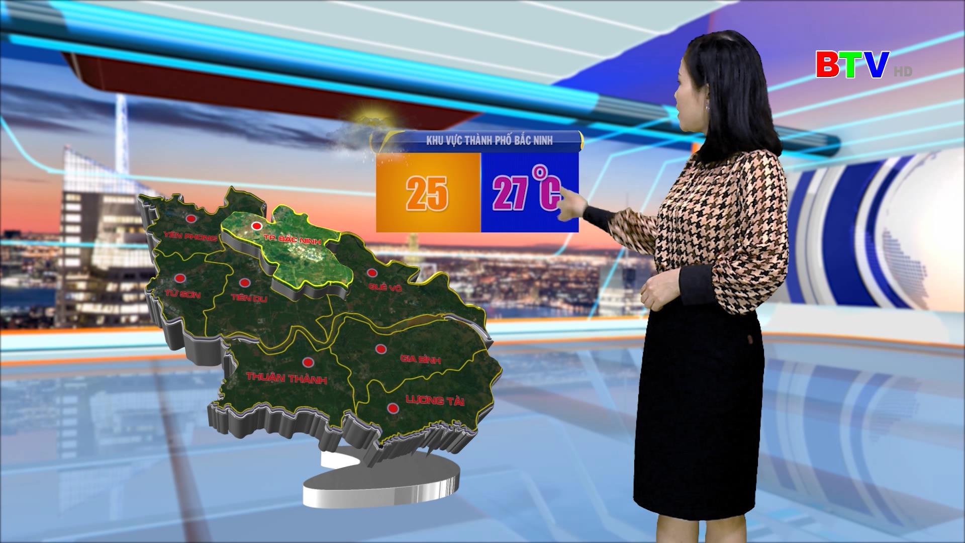 Thời tiết 24-7-2021