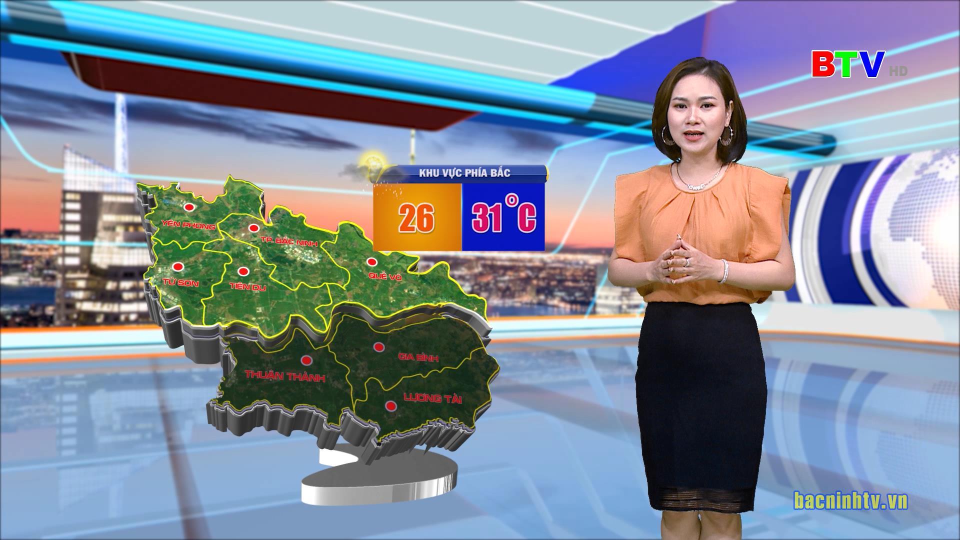 Thời tiết ngày 17-9-2021